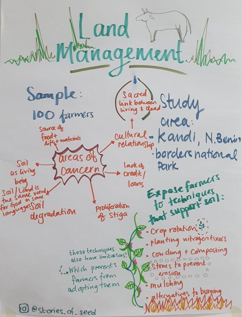 Case study Benin Land management