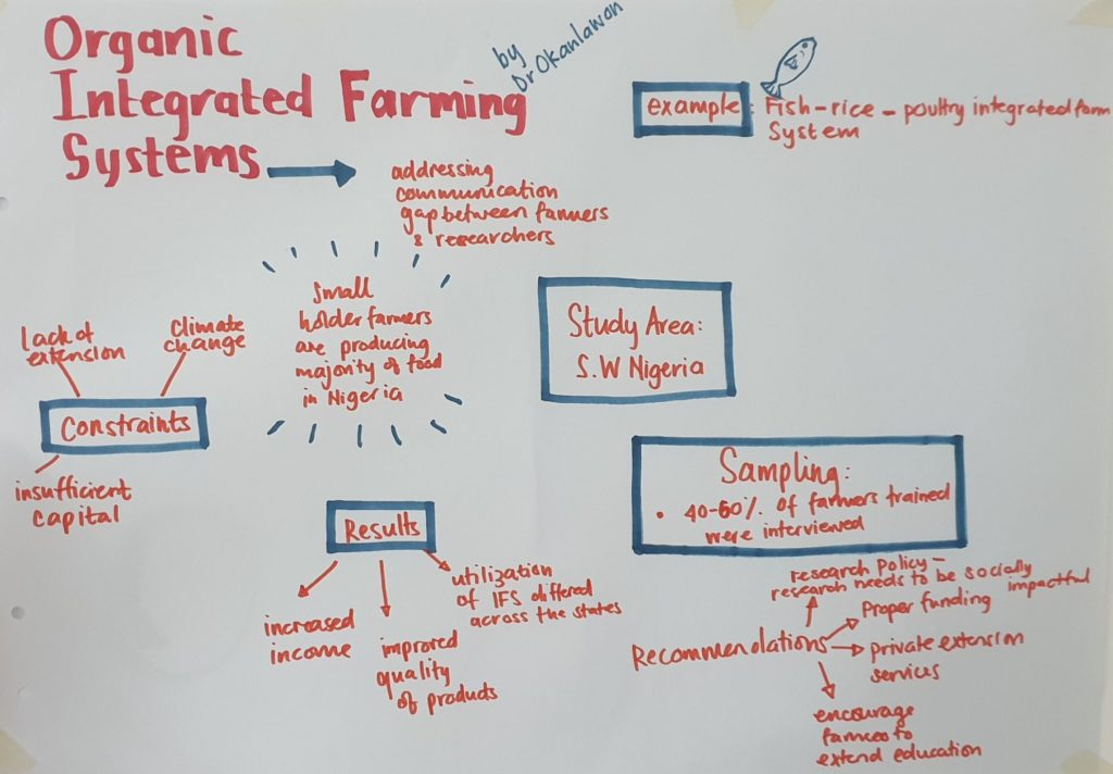 Case study Nigeria Org integrated farming systems