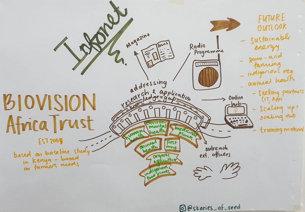Infonet Biovision1