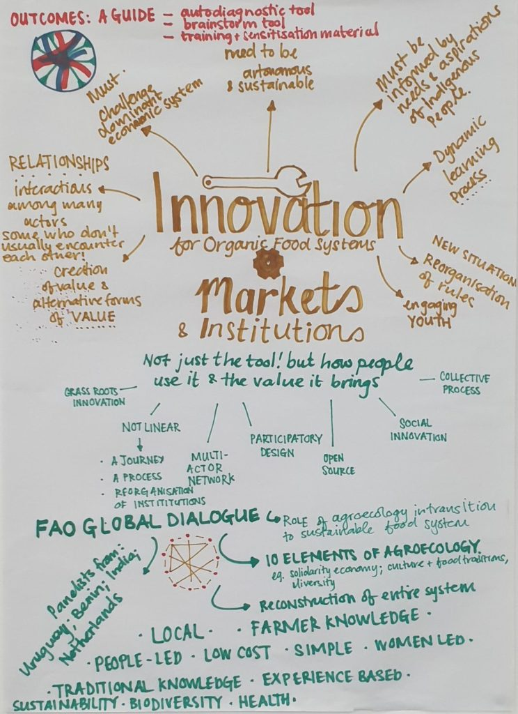 Innovation for food systems