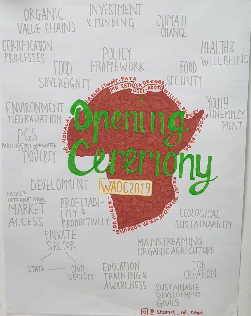 Opening ceremony WAOC 2019