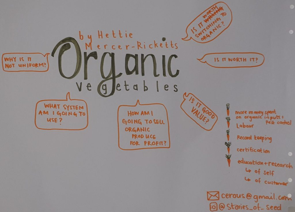 organic vegetables worth switching