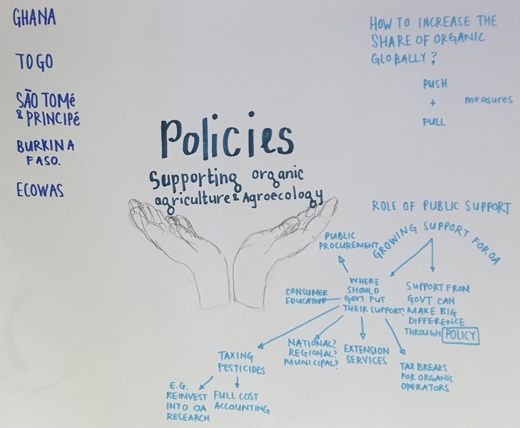 policies supporting EOA1